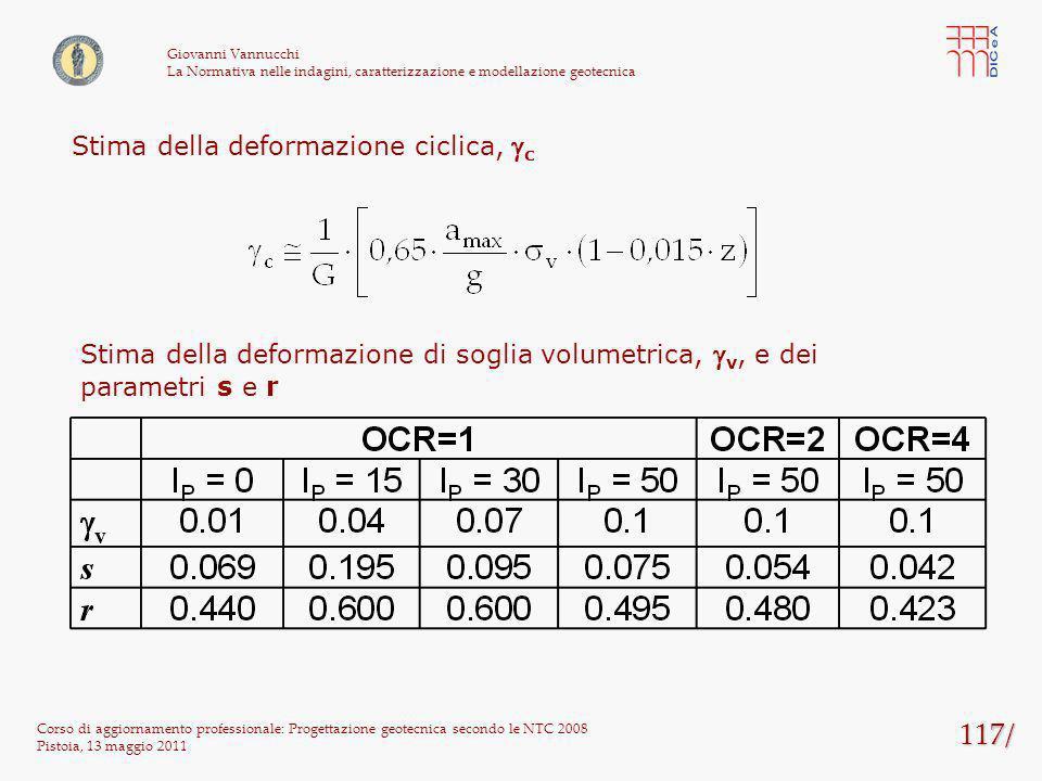 117/ Stima della deformazione ciclica, gc