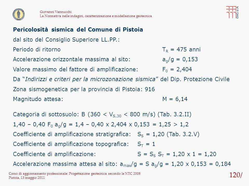 120/ Pericolosità sismica del Comune di Pistoia