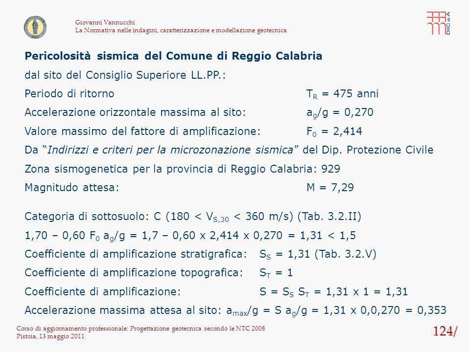 124/ Pericolosità sismica del Comune di Reggio Calabria