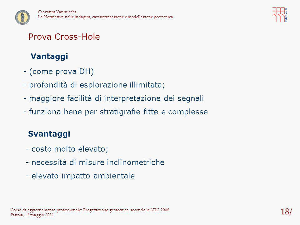 Prova Cross-Hole 18/ Vantaggi - (come prova DH)