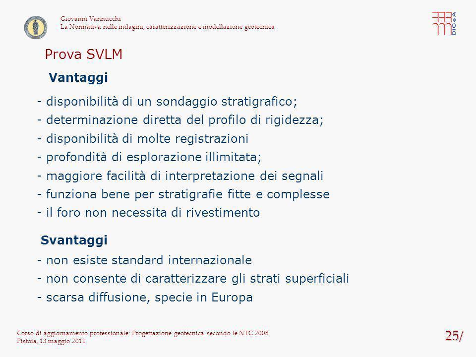 Prova SVLM 25/ Vantaggi - disponibilità di un sondaggio stratigrafico;