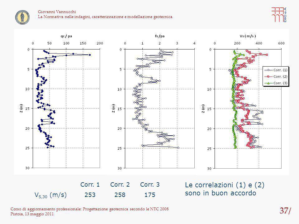 37/ Le correlazioni (1) e (2) sono in buon accordo