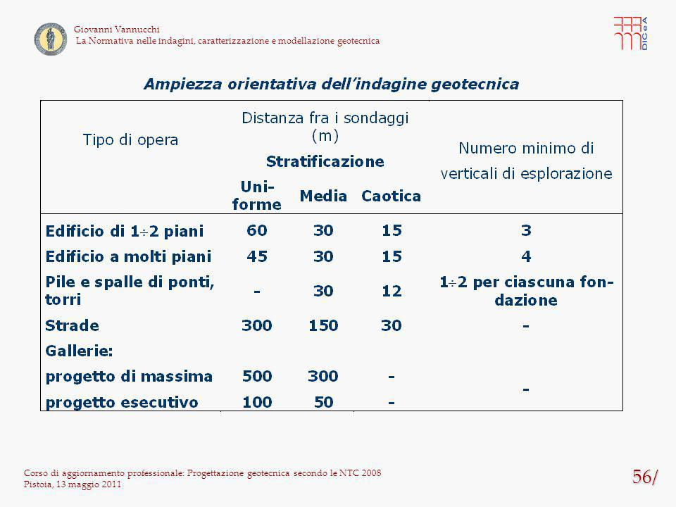 Giovanni Vannucchi La Normativa nelle indagini, caratterizzazione e modellazione geotecnica