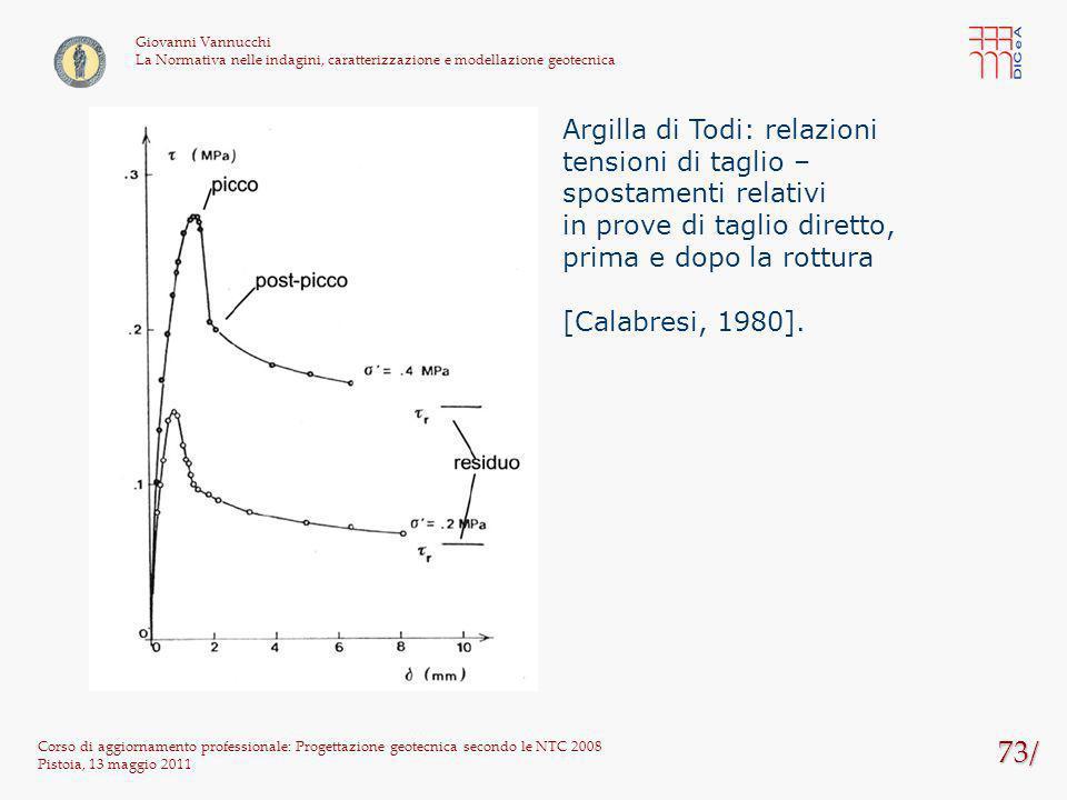 73/ Argilla di Todi: relazioni tensioni di taglio –