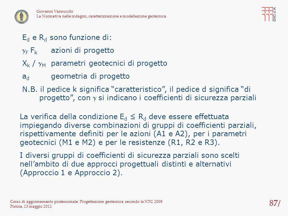 87/ Ed e Rd sono funzione di: gF Fk azioni di progetto