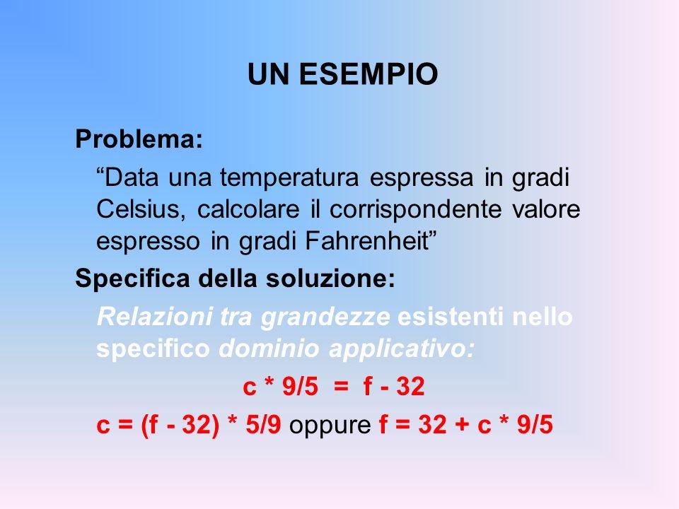 UN ESEMPIO Problema: Data una temperatura espressa in gradi Celsius, calcolare il corrispondente valore espresso in gradi Fahrenheit