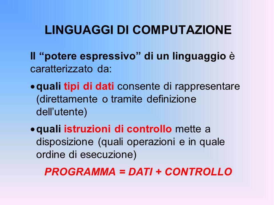 LINGUAGGI DI COMPUTAZIONE