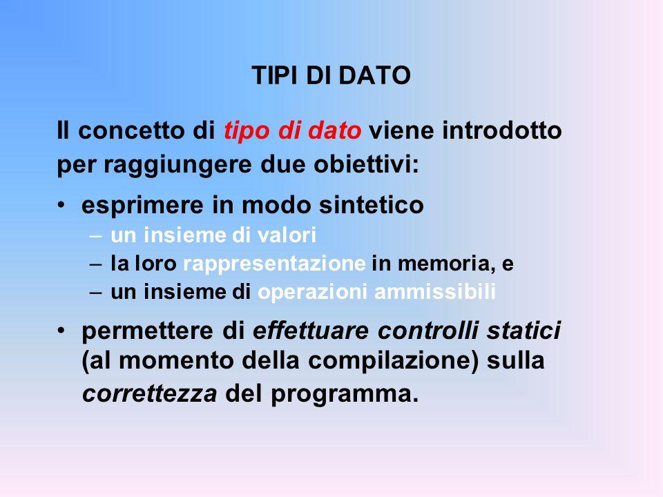Il concetto di tipo di dato viene introdotto