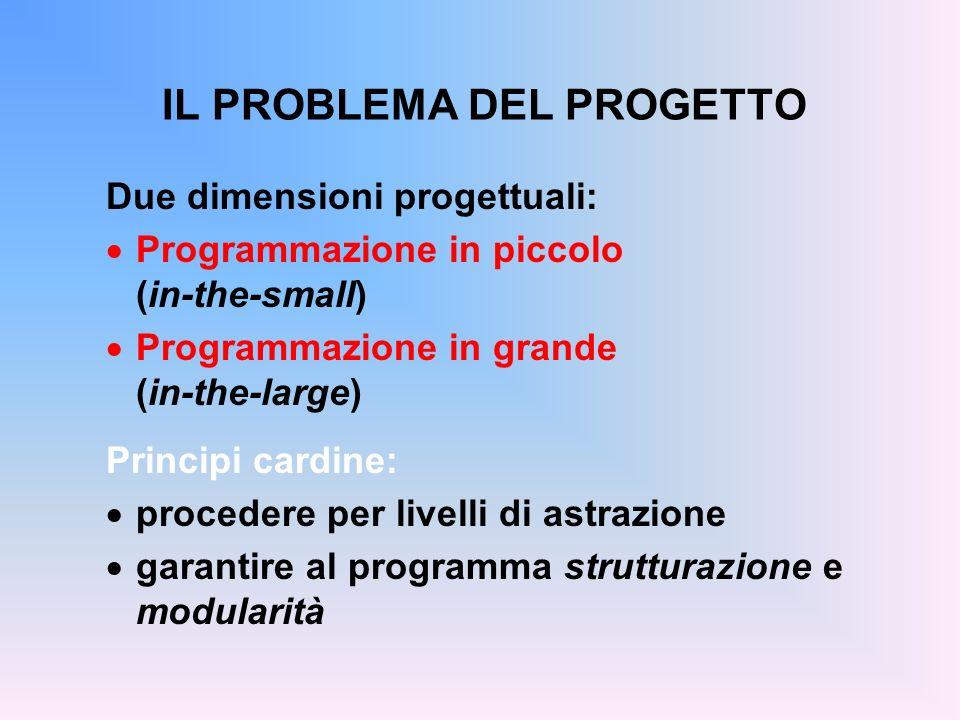 IL PROBLEMA DEL PROGETTO