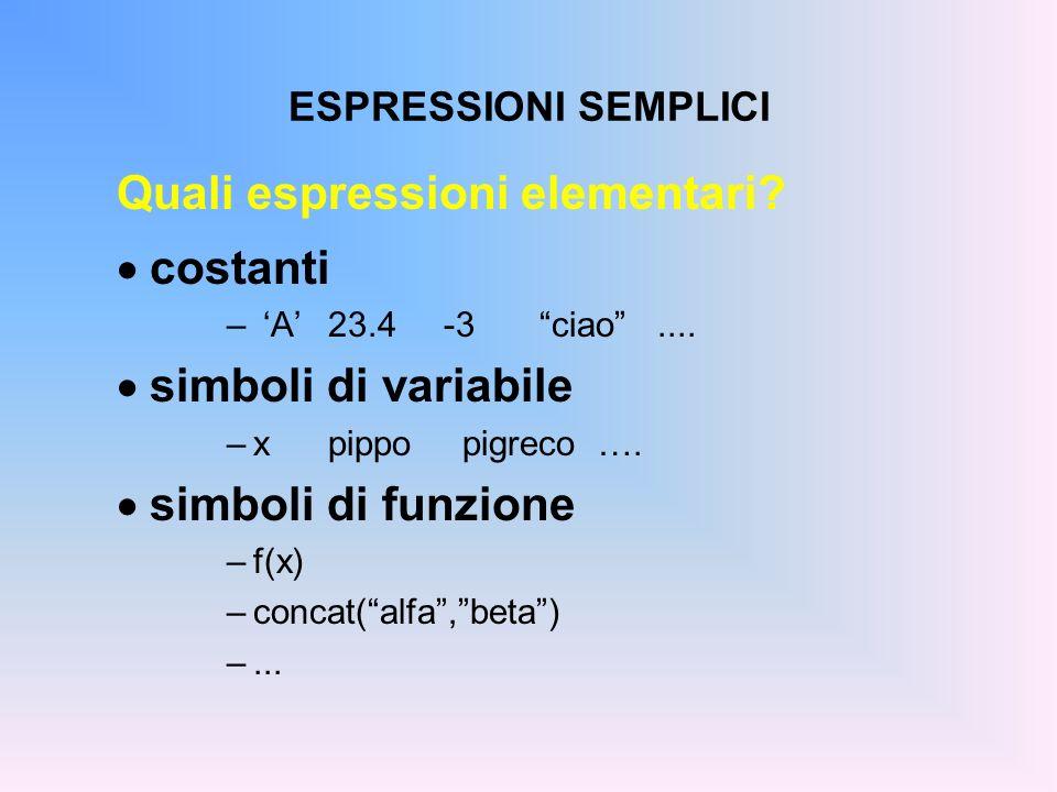 Quali espressioni elementari costanti simboli di variabile