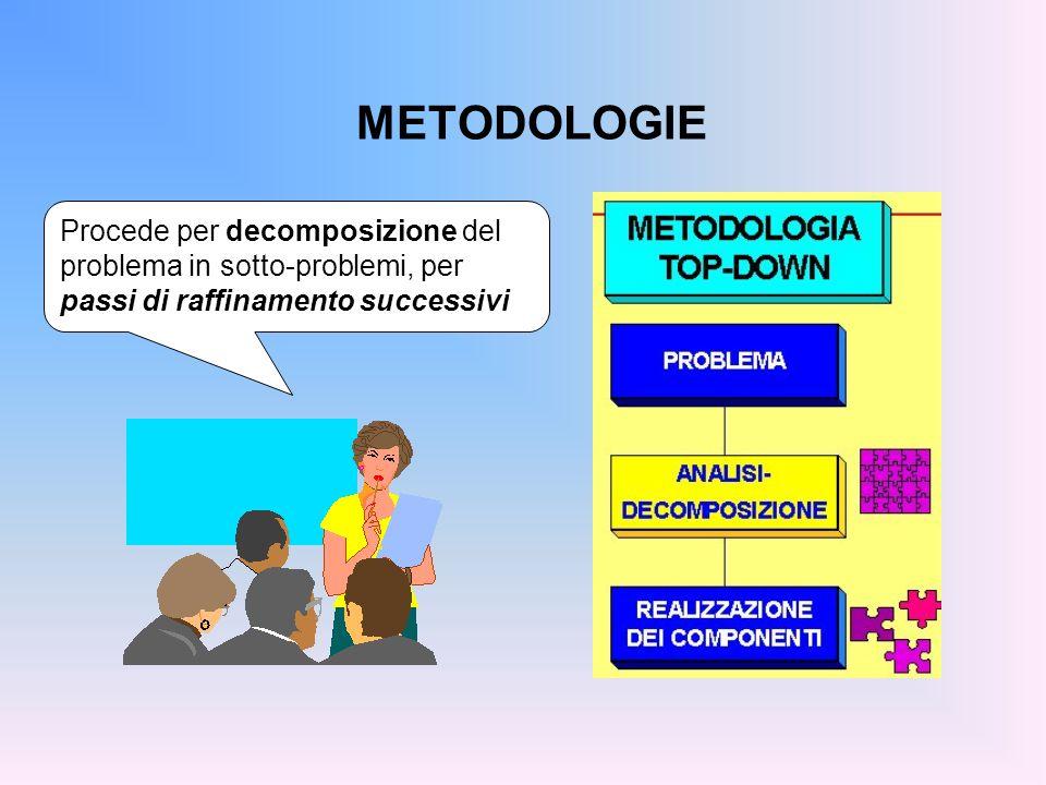 METODOLOGIE Procede per decomposizione del problema in sotto-problemi, per passi di raffinamento successivi.