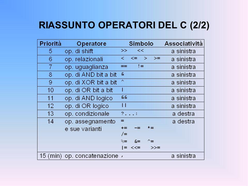 RIASSUNTO OPERATORI DEL C (2/2)