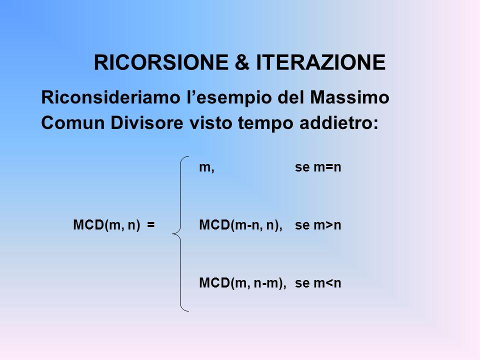 RICORSIONE & ITERAZIONE