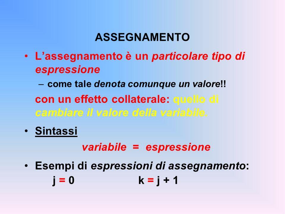 variabile = espressione