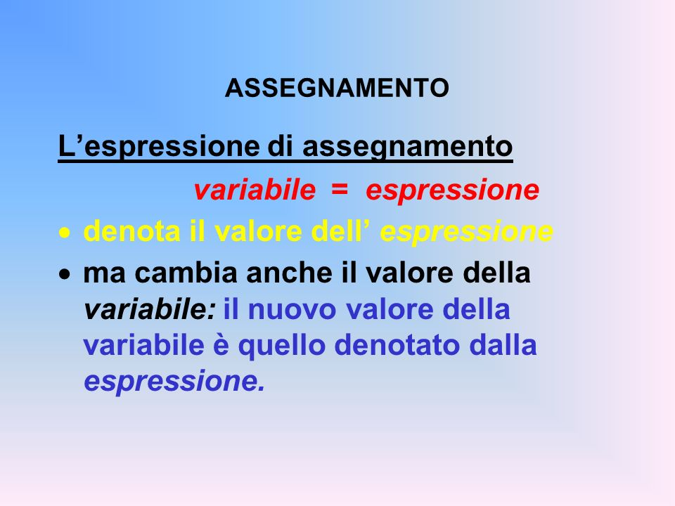 L'espressione di assegnamento denota il valore dell' espressione
