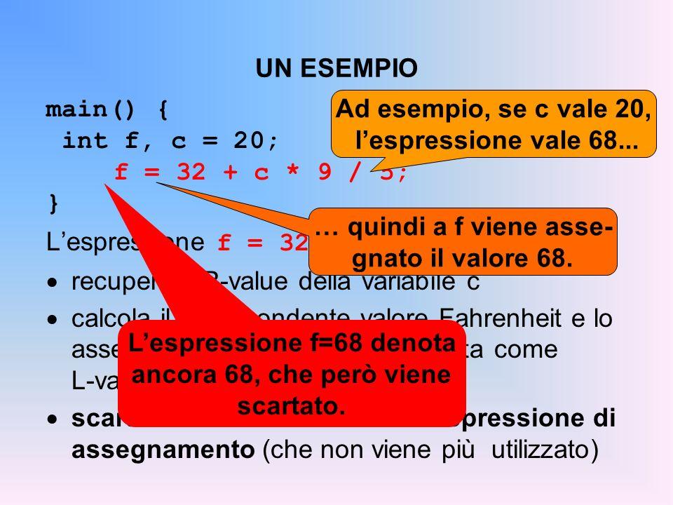 recupera l' R-value della variabile c