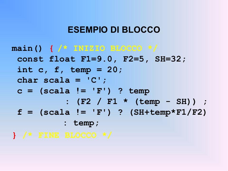 ESEMPIO DI BLOCCO main() { /* INIZIO BLOCCO */ const float F1=9.0, F2=5, SH=32; int c, f, temp = 20;