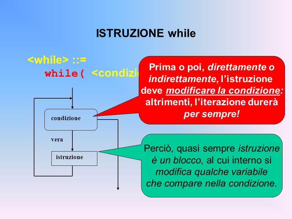 <while> ::= while( <condizione> ) <istruzione>