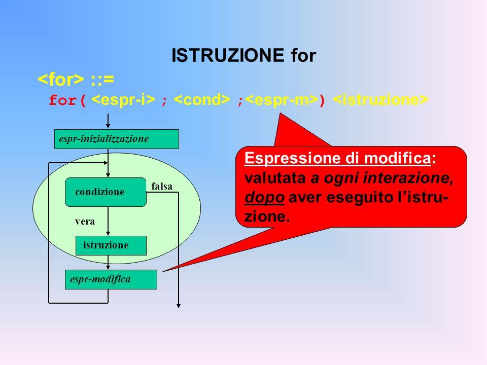 ISTRUZIONE for <for> ::= for( <espr-i> ; <cond> ;<espr-m>) <istruzione> condizione. vera. falsa.