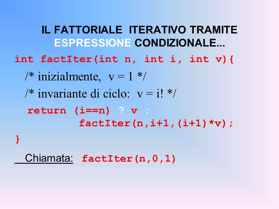 IL FATTORIALE ITERATIVO TRAMITE ESPRESSIONE CONDIZIONALE...
