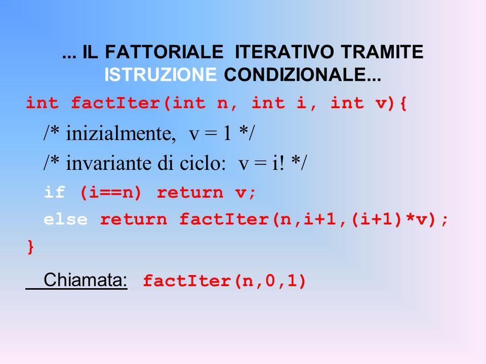 ... IL FATTORIALE ITERATIVO TRAMITE ISTRUZIONE CONDIZIONALE...