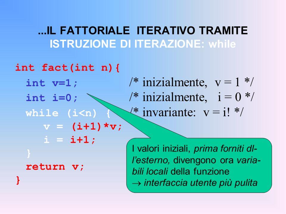 ...IL FATTORIALE ITERATIVO TRAMITE ISTRUZIONE DI ITERAZIONE: while