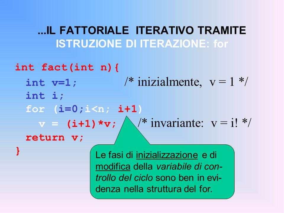 ...IL FATTORIALE ITERATIVO TRAMITE ISTRUZIONE DI ITERAZIONE: for
