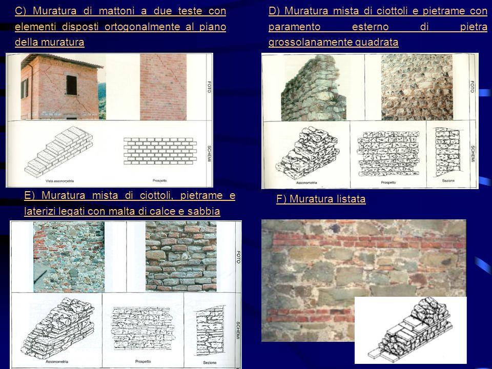 C) Muratura di mattoni a due teste con elementi disposti ortogonalmente al piano della muratura