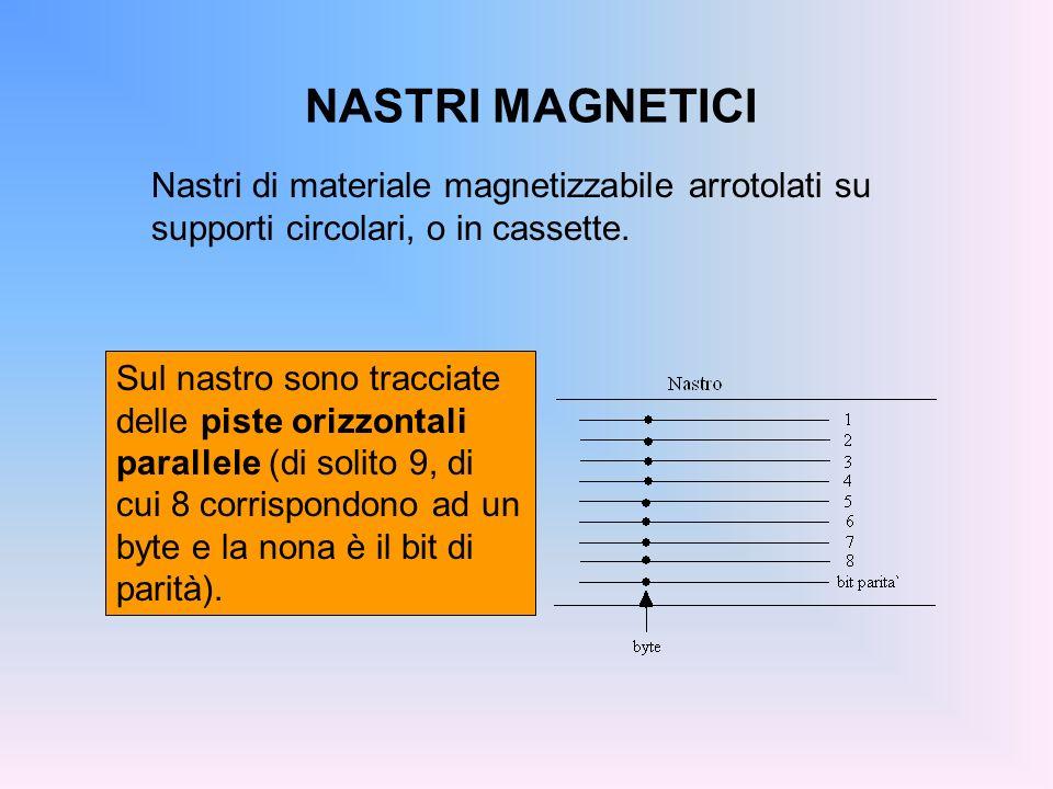 NASTRI MAGNETICI Nastri di materiale magnetizzabile arrotolati su supporti circolari, o in cassette.