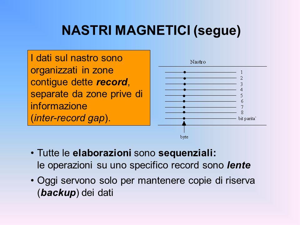 NASTRI MAGNETICI (segue)