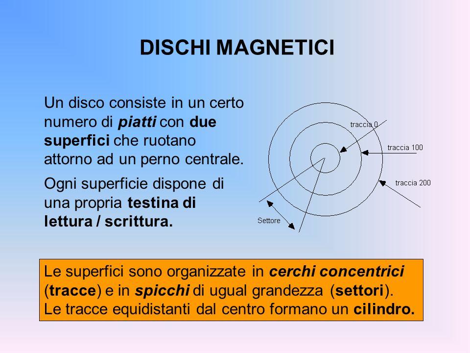 DISCHI MAGNETICI Un disco consiste in un certo numero di piatti con due superfici che ruotano attorno ad un perno centrale.