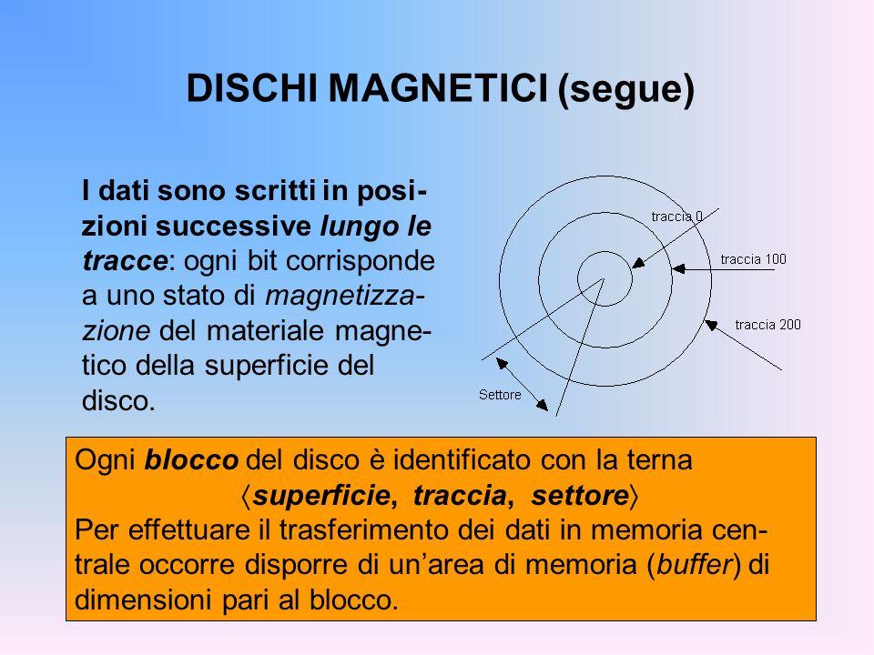 DISCHI MAGNETICI (segue)