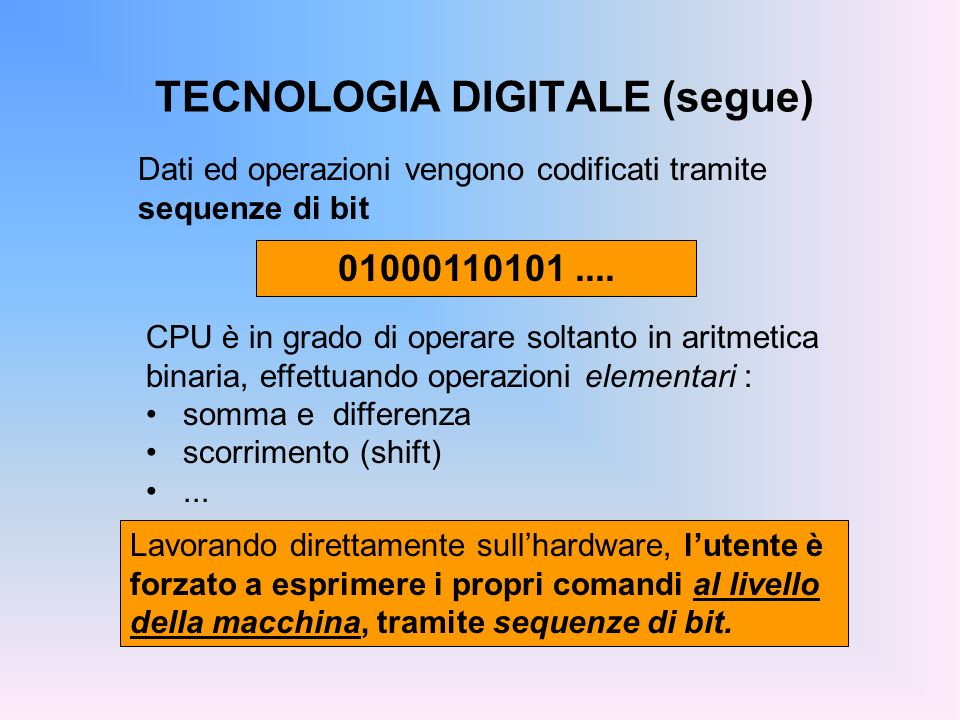 TECNOLOGIA DIGITALE (segue)
