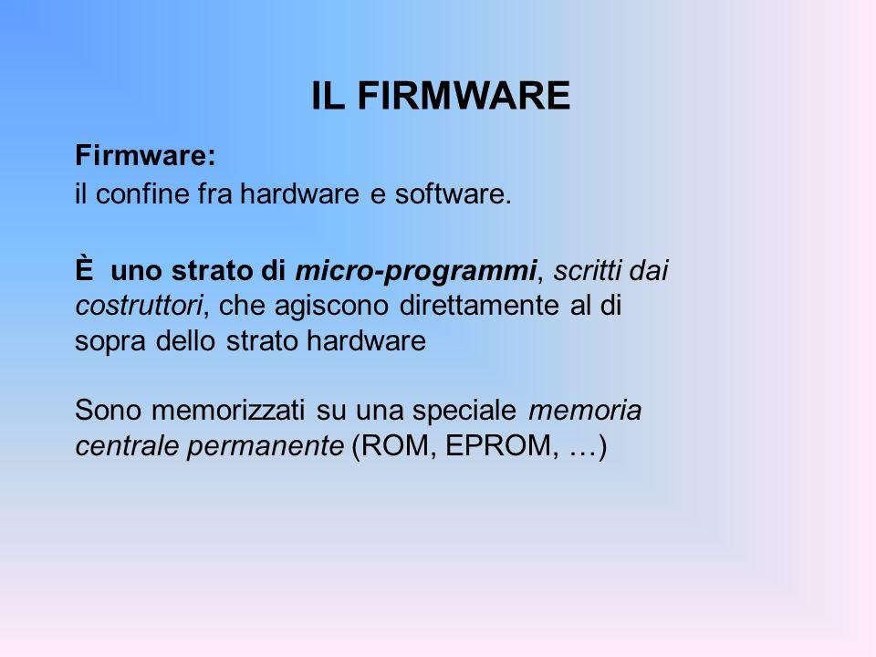 IL FIRMWARE Firmware: il confine fra hardware e software.