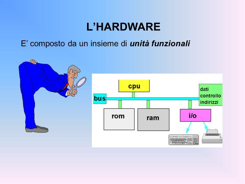 L'HARDWARE E' composto da un insieme di unità funzionali