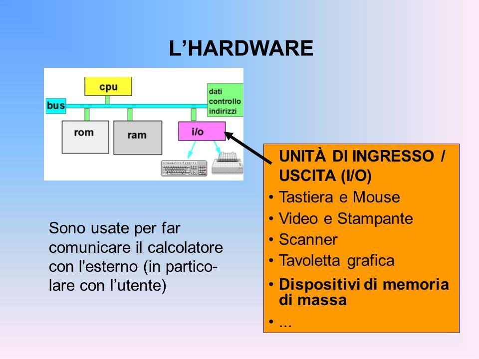 L'HARDWARE UNITÀ DI INGRESSO / USCITA (I/O) Tastiera e Mouse