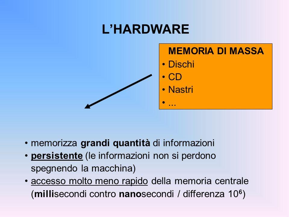 L'HARDWARE MEMORIA DI MASSA Dischi CD Nastri ...