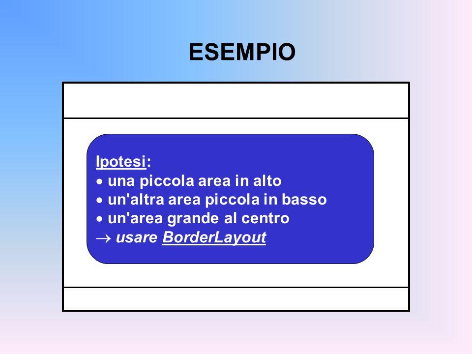 ESEMPIO Ipotesi: una piccola area in alto