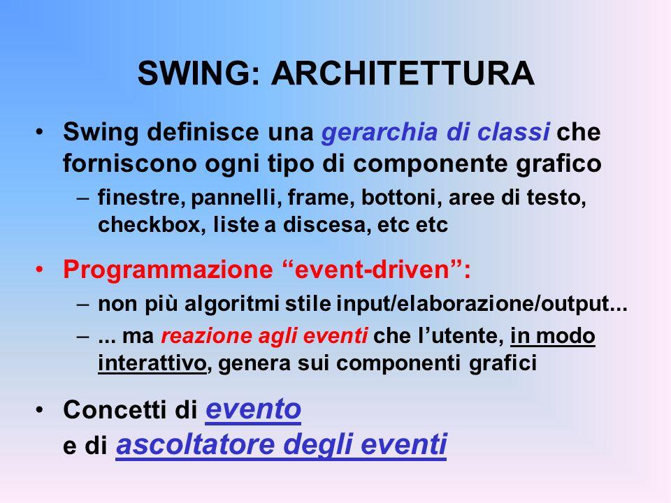 SWING: ARCHITETTURA Swing definisce una gerarchia di classi che forniscono ogni tipo di componente grafico.