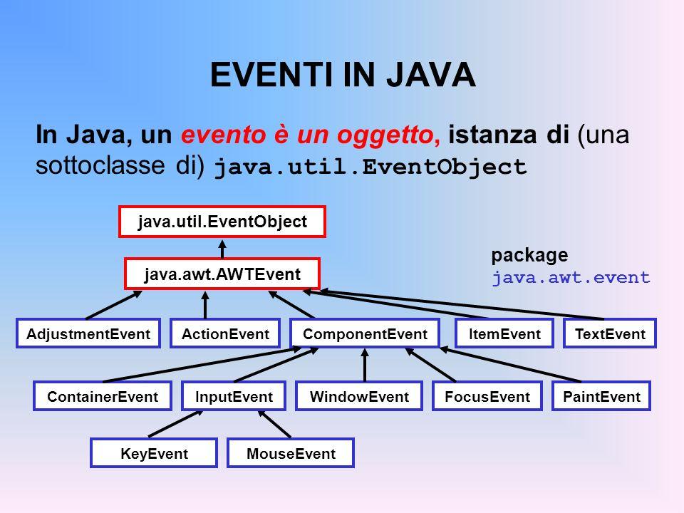 EVENTI IN JAVA In Java, un evento è un oggetto, istanza di (una
