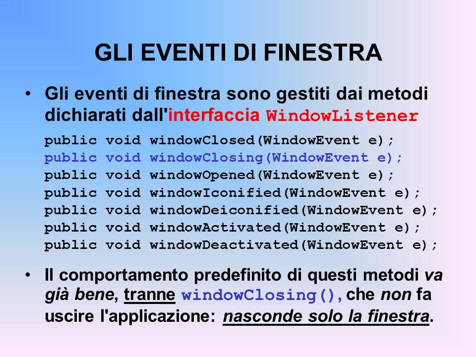 GLI EVENTI DI FINESTRA Gli eventi di finestra sono gestiti dai metodi dichiarati dall interfaccia WindowListener.