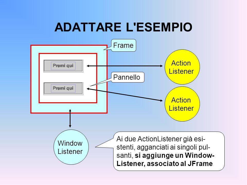 ADATTARE L ESEMPIO Frame Action Listener Pannello Action Listener