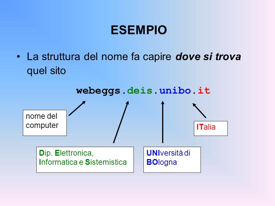 ESEMPIO La struttura del nome fa capire dove si trova quel sito