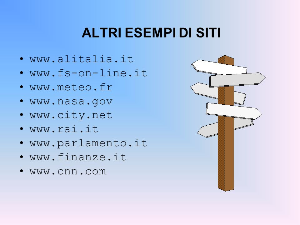 ALTRI ESEMPI DI SITI www.alitalia.it www.fs-on-line.it www.meteo.fr