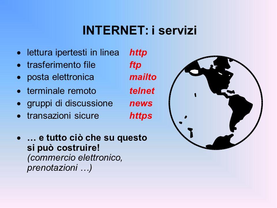 INTERNET: i servizi lettura ipertesti in linea http