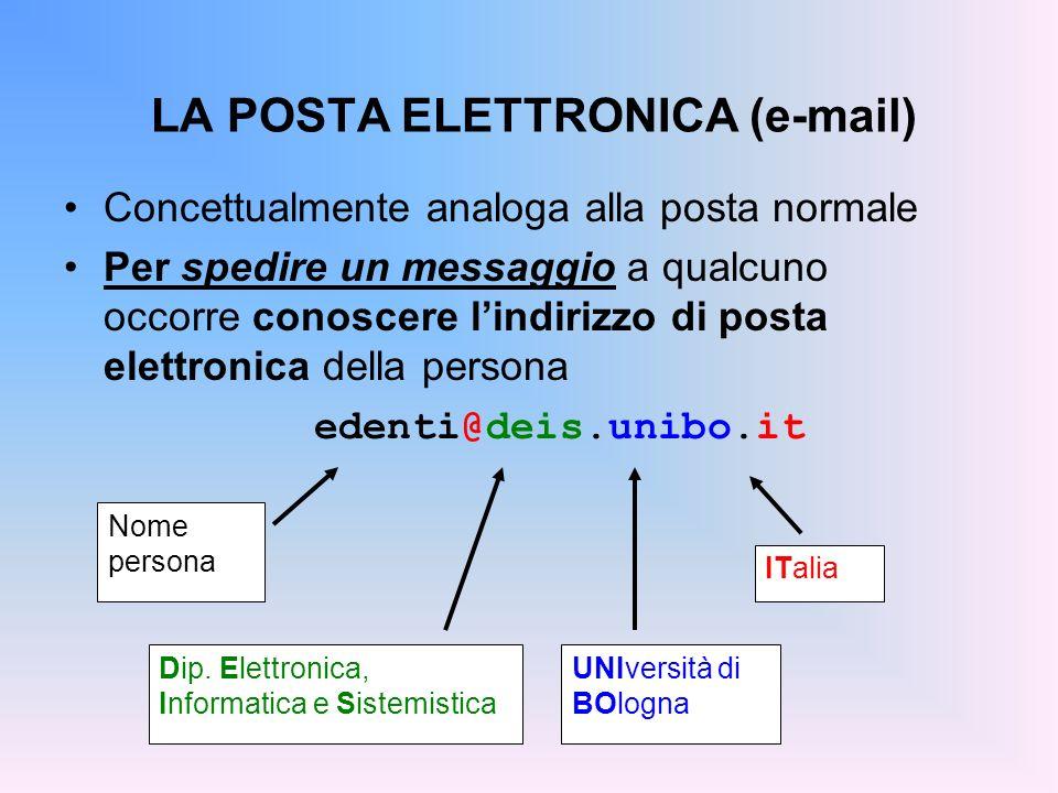 LA POSTA ELETTRONICA (e-mail)