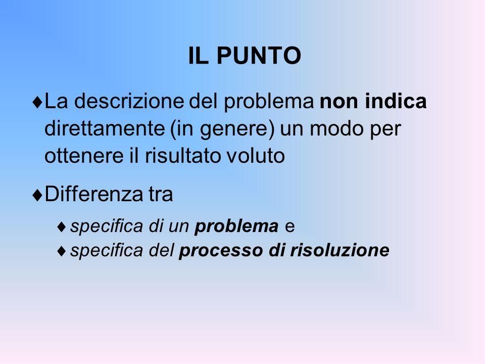 IL PUNTO La descrizione del problema non indica direttamente (in genere) un modo per ottenere il risultato voluto.