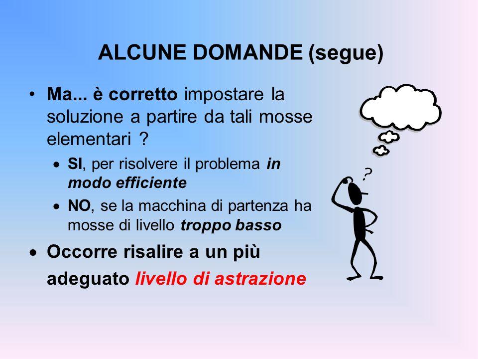 ALCUNE DOMANDE (segue)