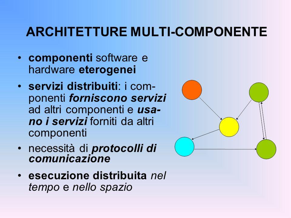 ARCHITETTURE MULTI-COMPONENTE