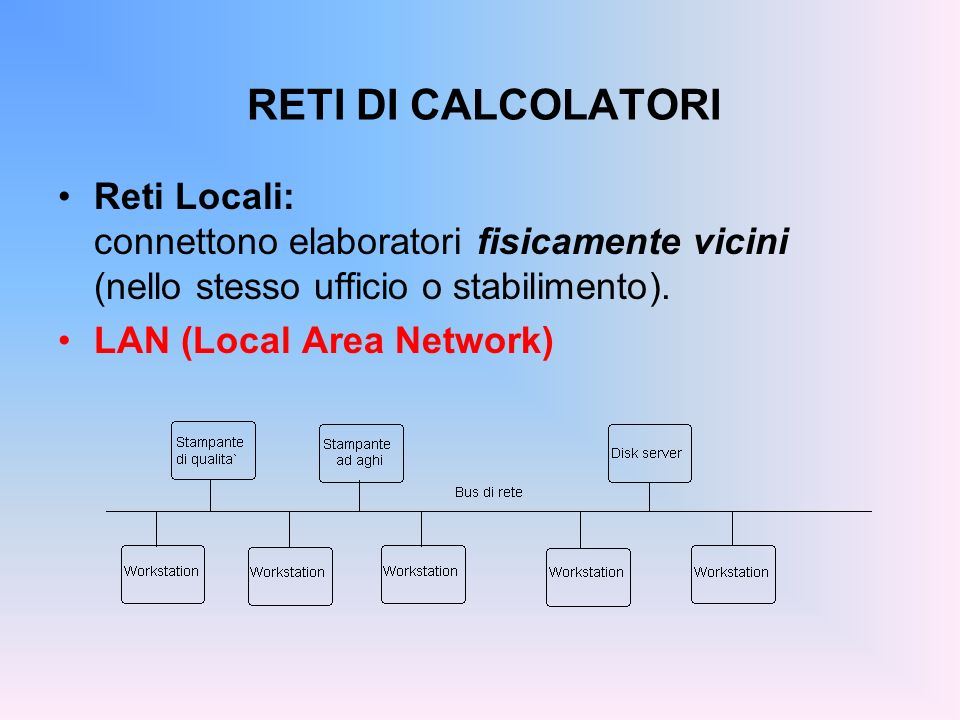 RETI DI CALCOLATORI Reti Locali: connettono elaboratori fisicamente vicini (nello stesso ufficio o stabilimento).